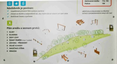 Street workout hřiště v Brně-Maloměřicích a Obřanech